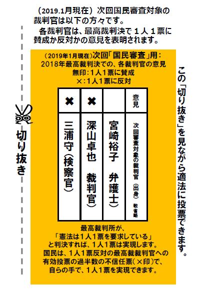 切り抜き 2016国民審査