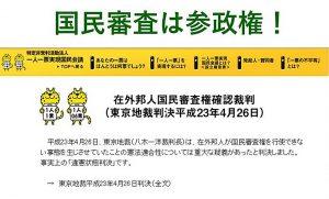 米在住の映画監督・想田和弘さんらが、12日、在外邦人の最高裁裁判官国民審査の投票権を求めて提訴しました。同種の裁判は、1人1票裁判原告代理人による2010年提訴の裁判で、東京地裁(八木一洋裁判長)が憲法適合性についての「重大な疑義があった」と指摘し、事実上の「違憲状態判決」を出しています。 → 2011年判決はこちら